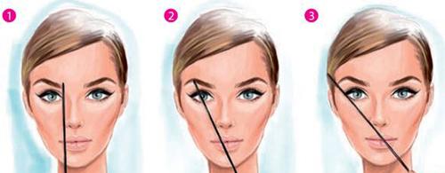 Cómo hacer para tener unas cejas prolijas y cuidadas 2