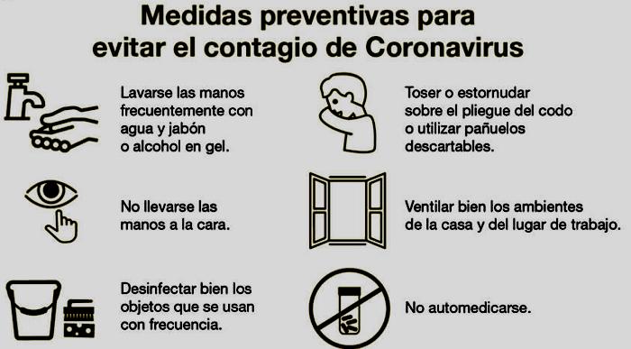 ¿Como puedo diferenciar un resfriado, una gripe y el Coronavirus? 2